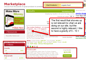 How Clickbank Works – Step by Step Guide