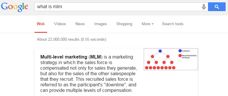 what_is_mlm