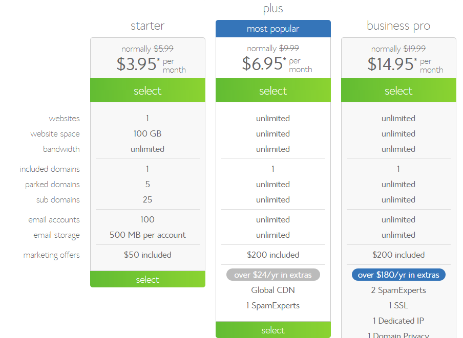 bluehost_products