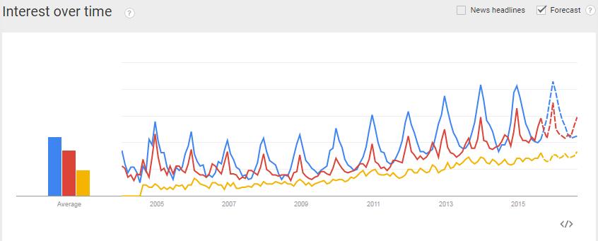 google_trends_3