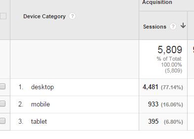 device_stats