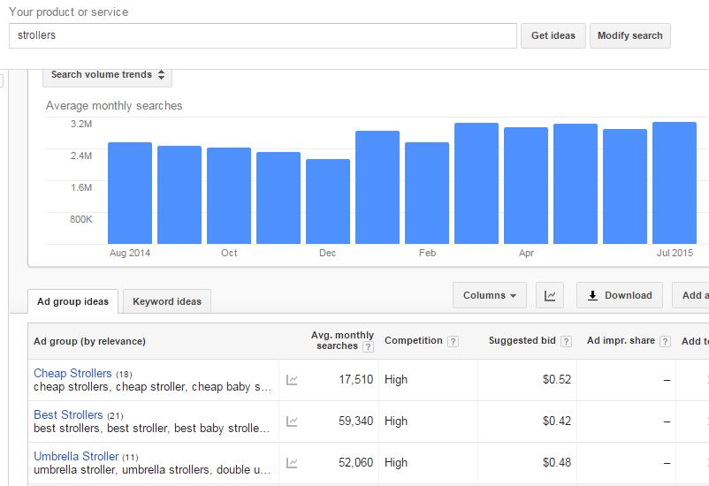 google_keyword_planner_tool_search