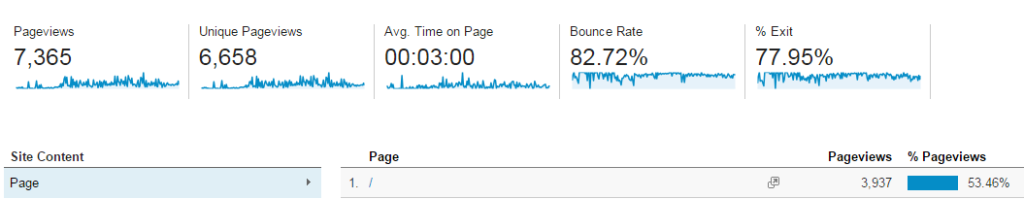 pageviews_google_analytics