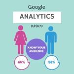 Google Analytics Basics – How to Easily Install Google Analytics