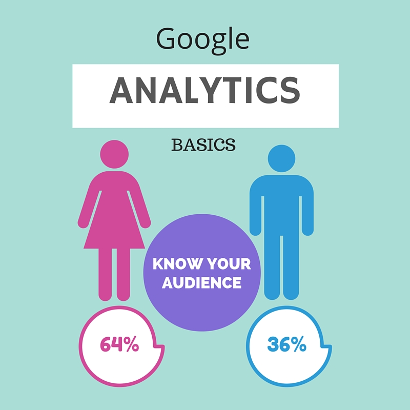 Google Analytics Basics – How to Easily Install Google Analytics