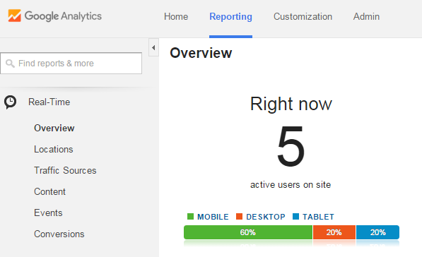 analytics_1_real_time