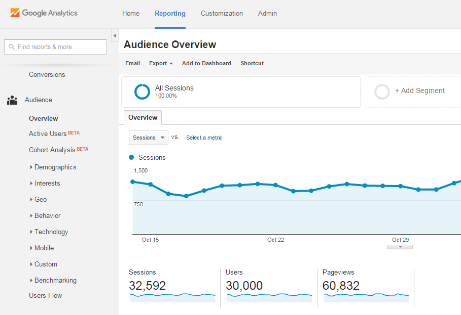 analytics_2_audience