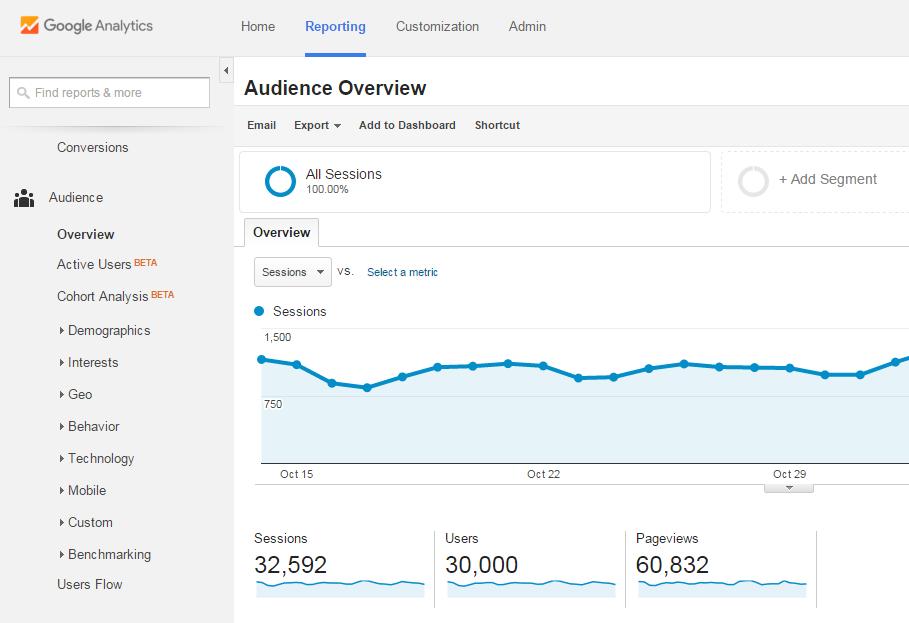 analytics_2_audience