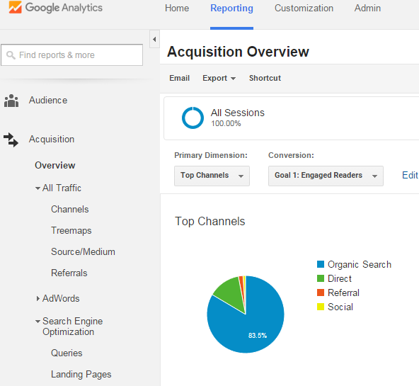 analytics_3_acquisition