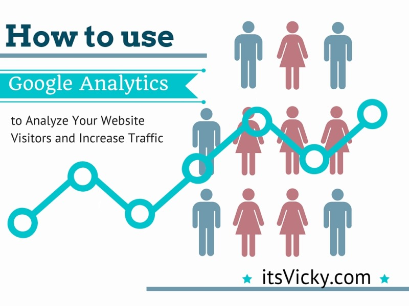 How to Use Google Analytics to Analyze Your Website Visitors and Increase Traffic
