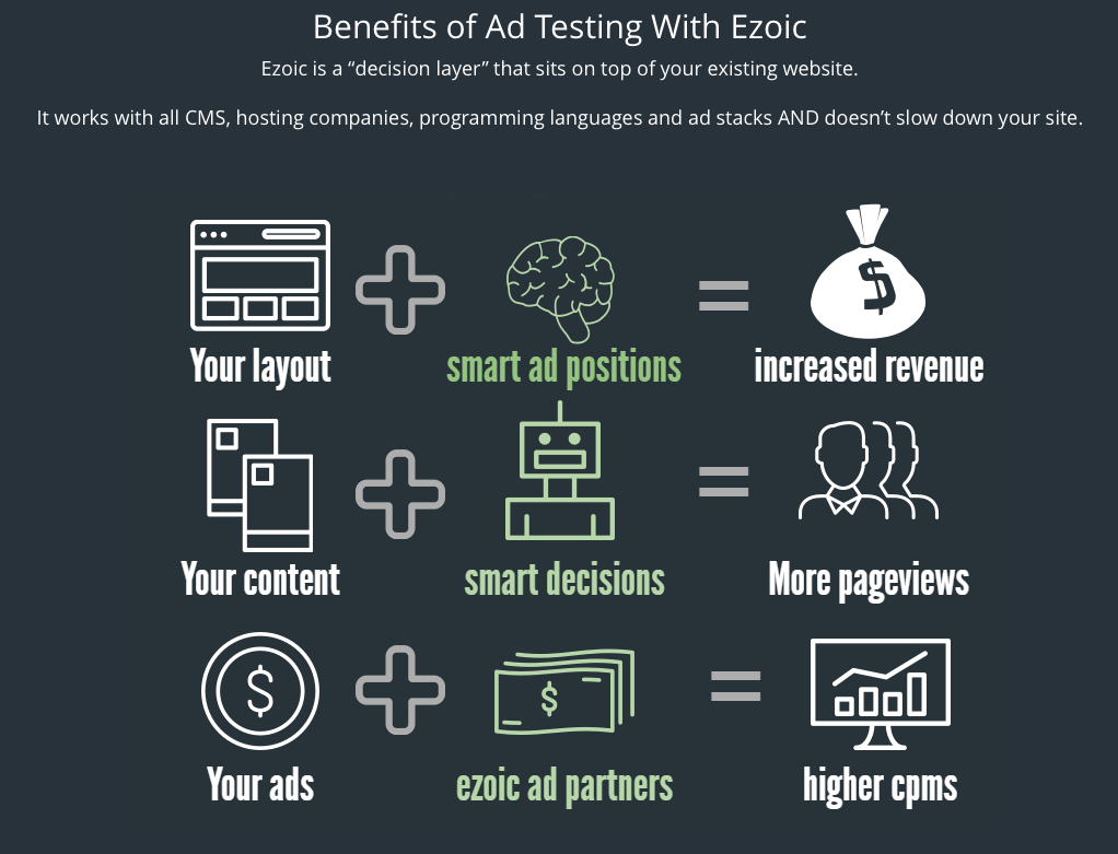 benefits of azoic