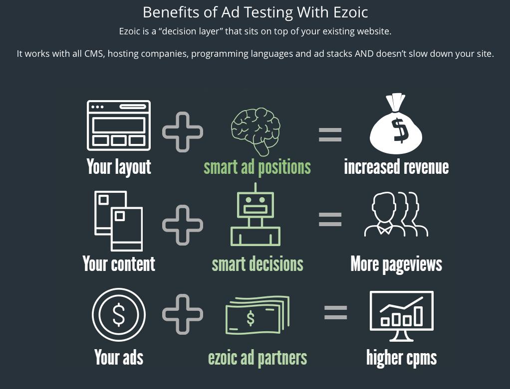 benefits of azoic