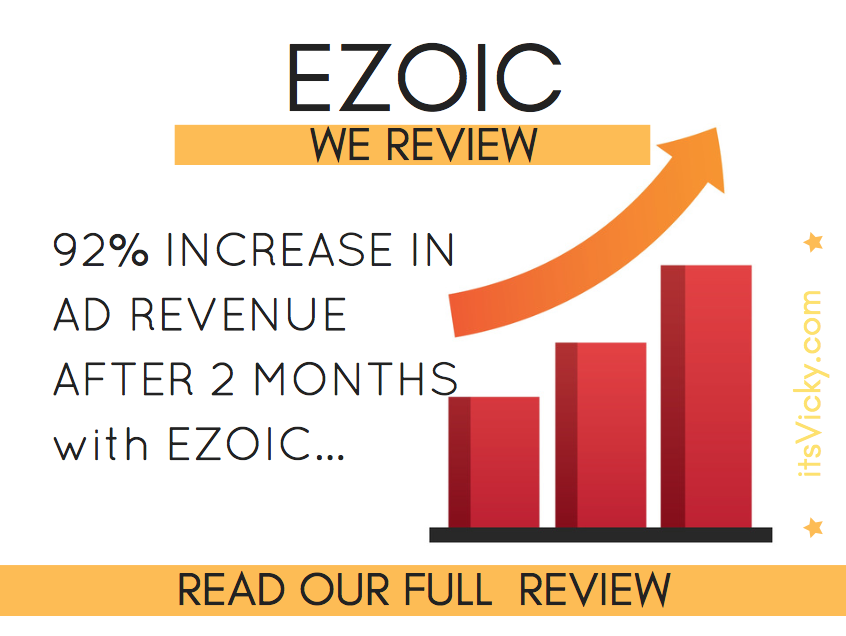 Ezoic Review –  Can It Really Help You Increase Ad Revenue 115%?